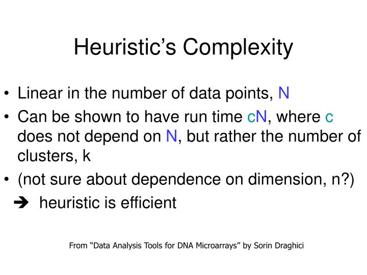 Heuristic's Complexity