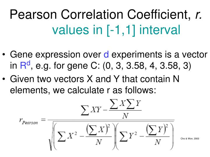 Pearson Correlation Coefficient,