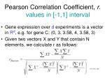 pearson correlation coefficient r values in 1 1 interval