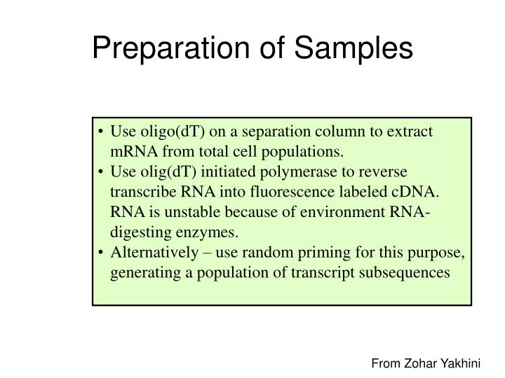 Preparation of Samples