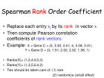 spearman rank order coefficient