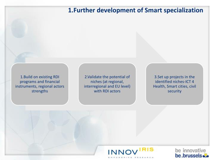 1.Further development of Smart specialization