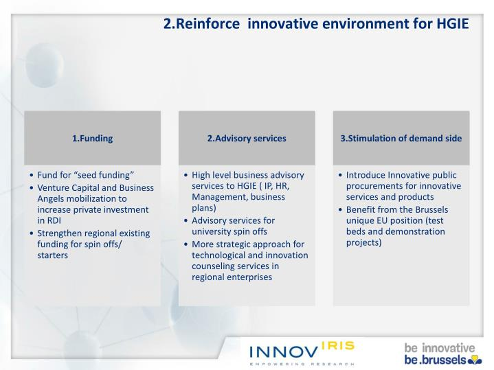 2.Reinforce  innovative environment for HGIE