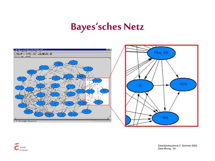 Bayes'sches Netz