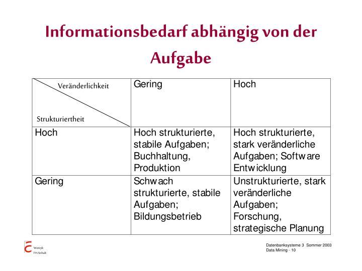 Informationsbedarf abhängig von der Aufgabe