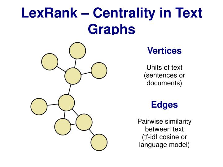 LexRank – Centrality in Text Graphs