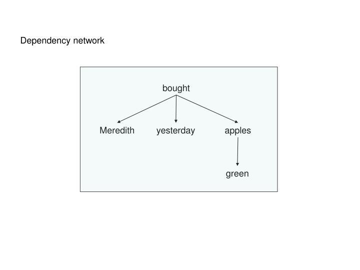 Dependency network