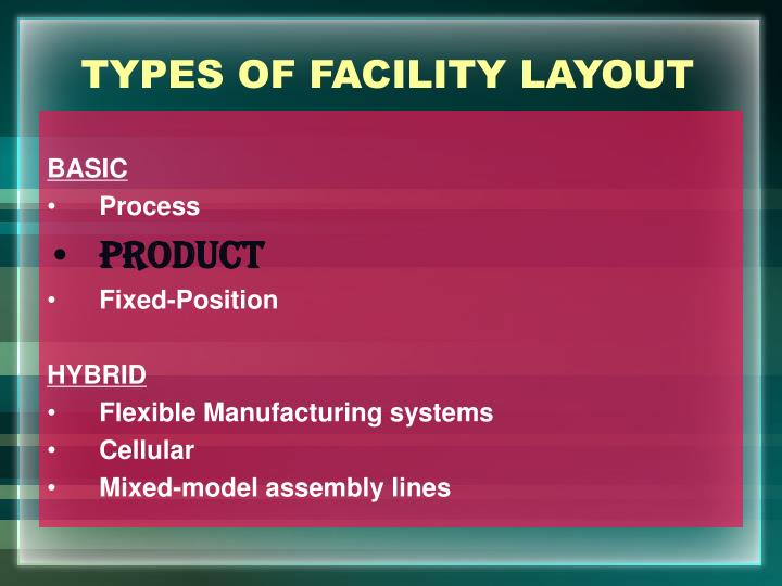 TYPES OF FACILITY LAYOUT