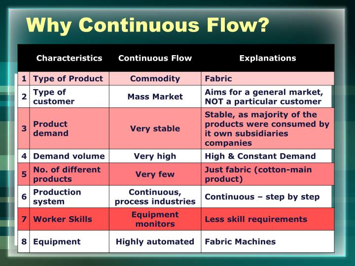 Why Continuous Flow?