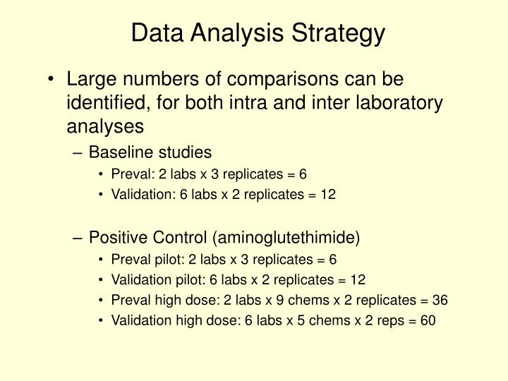Data Analysis Strategy