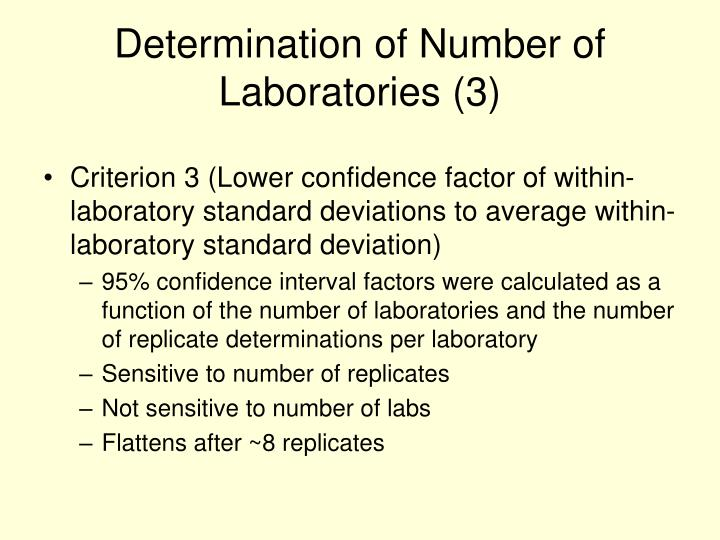 Determination of Number of Laboratories (3)