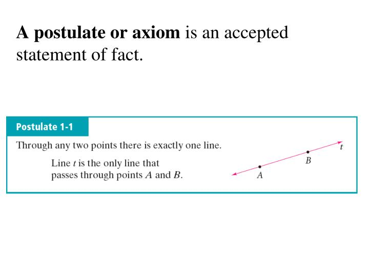A postulate or axiom