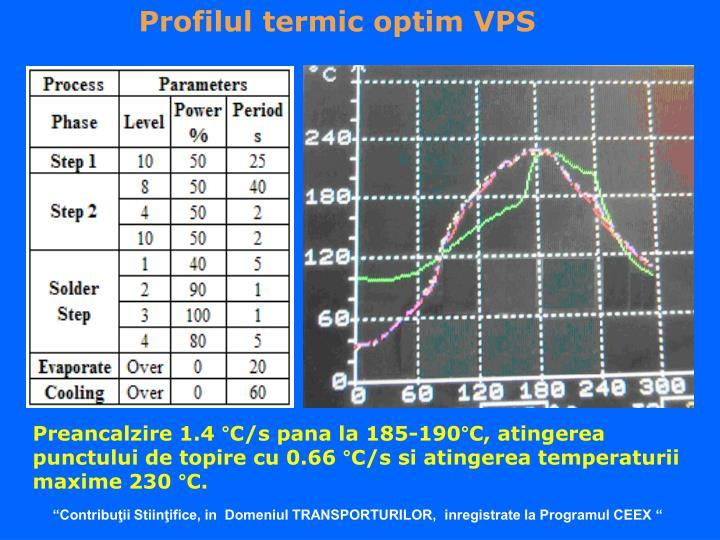 Profilul termic optim VPS