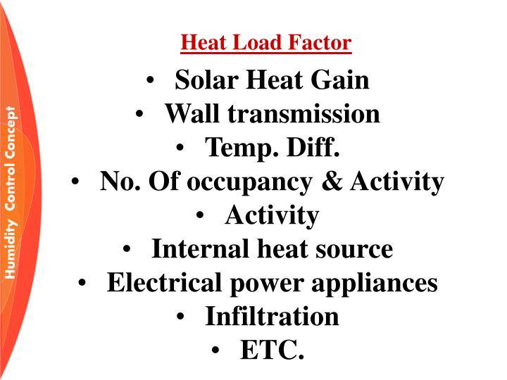 Heat Load Factor