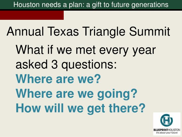 Annual Texas Triangle Summit