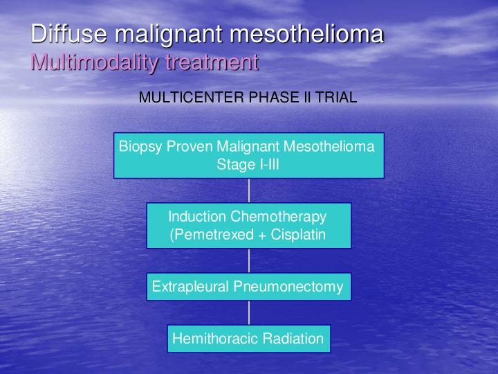 Diffuse malignant mesothelioma