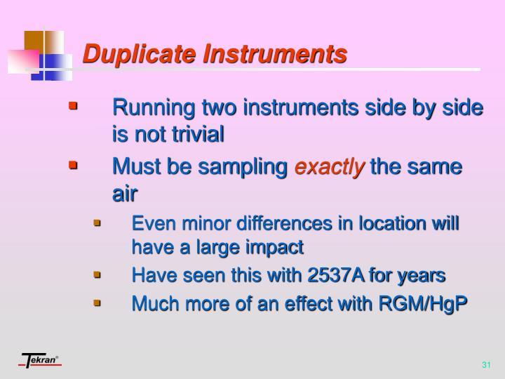 Duplicate Instruments