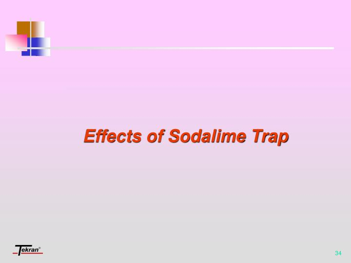 Effects of Sodalime Trap