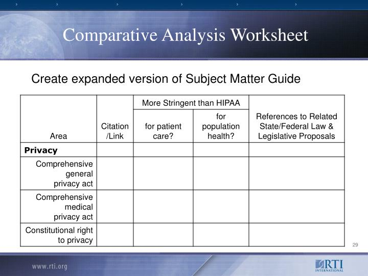 Comparative Analysis Worksheet