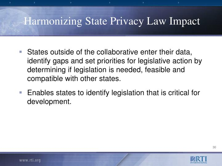 Harmonizing State Privacy Law Impact