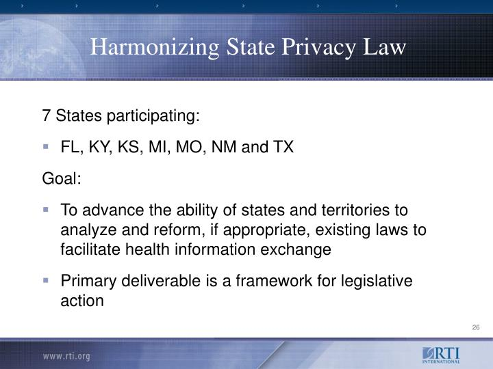 Harmonizing State Privacy Law
