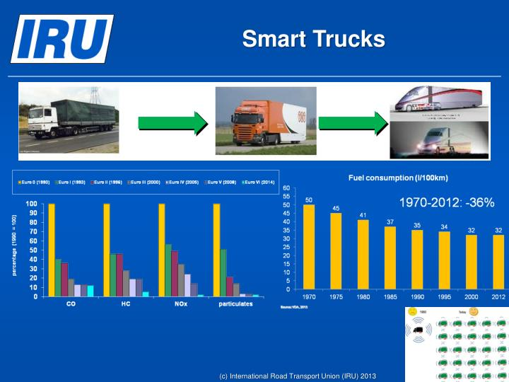 Smart Trucks