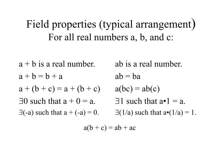 a + b is a real number.
