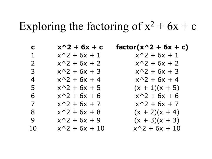 Exploring the factoring of x