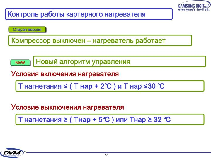 Контроль работы картерного нагревателя