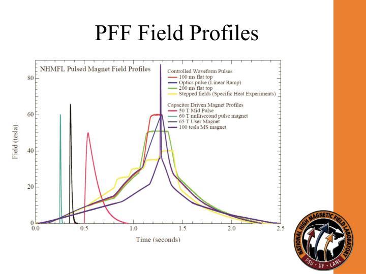 PFF Field Profiles