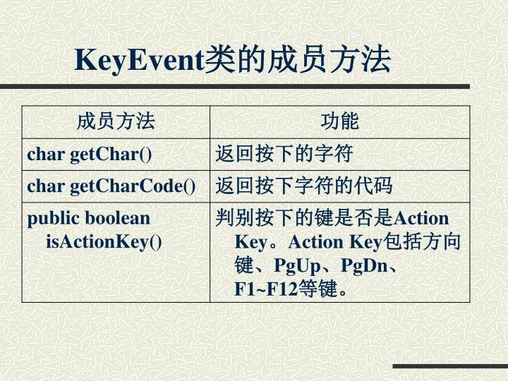 KeyEvent