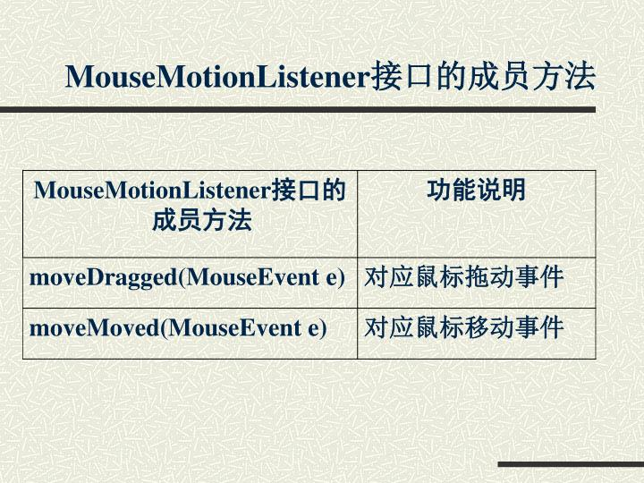 MouseMotionListener