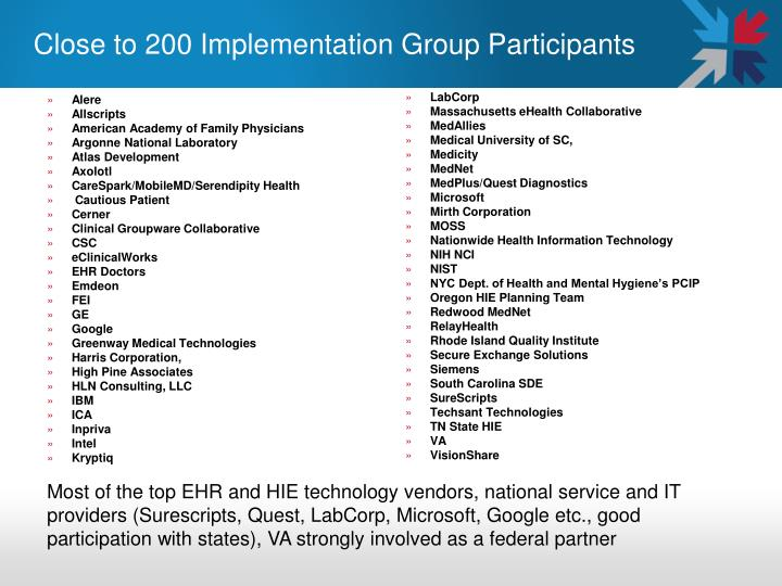 Close to 200 Implementation Group Participants