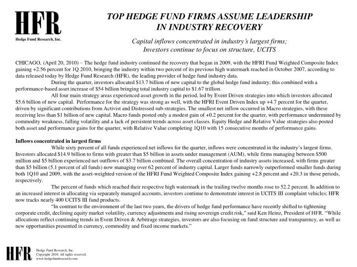 TOP HEDGE FUND FIRMS ASSUME LEADERSHIP