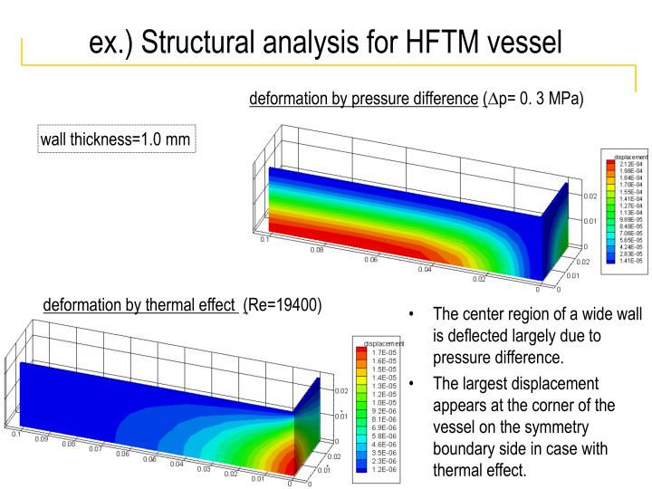 ex.) Structural analysis for HFTM vessel