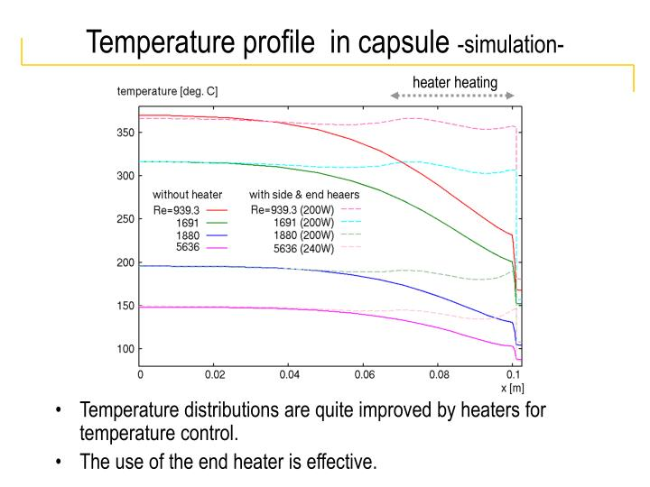 Temperature distributions are quite improved by heaters for temperature control.