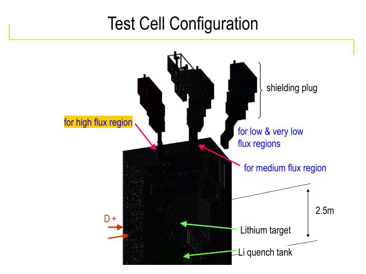 Test cell configuration