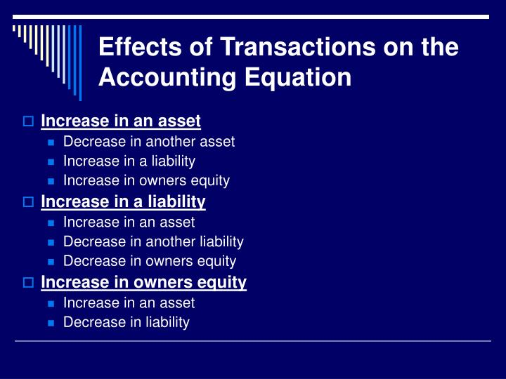 Effects of Transactions on the Accounting Equation