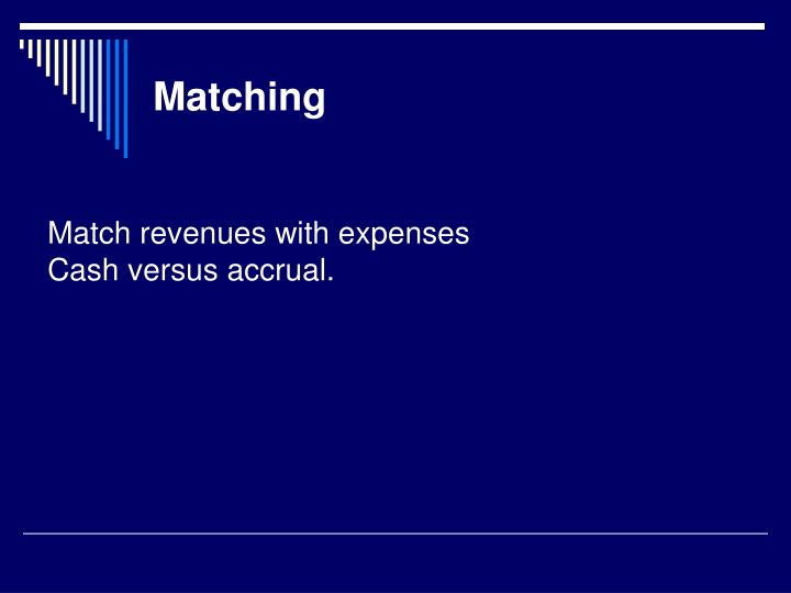 Match revenues with expenses