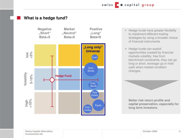 Hedge funds have greater flexibility to implement different trading strategies by using a broader choice of financial instruments