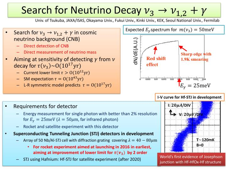 Search for neutrino d ecay