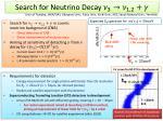 search for neutrino d ecay