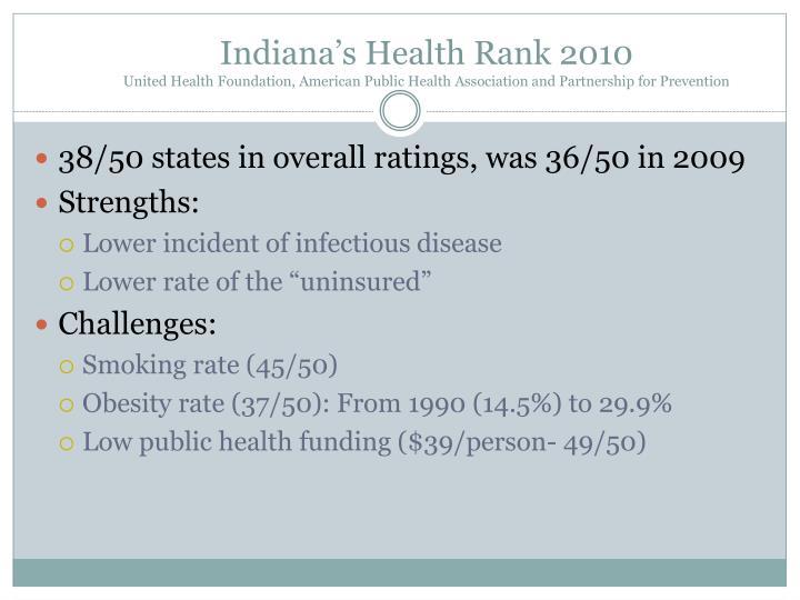 Indiana's Health Rank 2010
