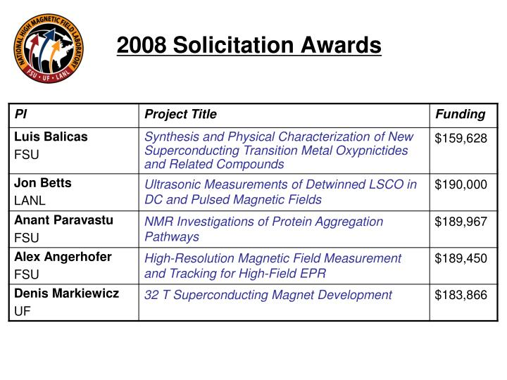 2008 Solicitation Awards