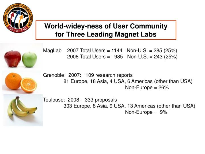 World-widey-ness of User Community