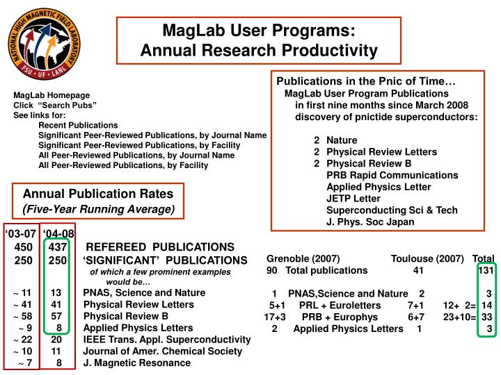 MagLab User Programs: