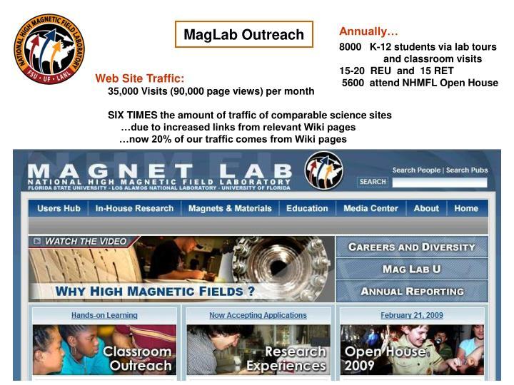MagLab Outreach