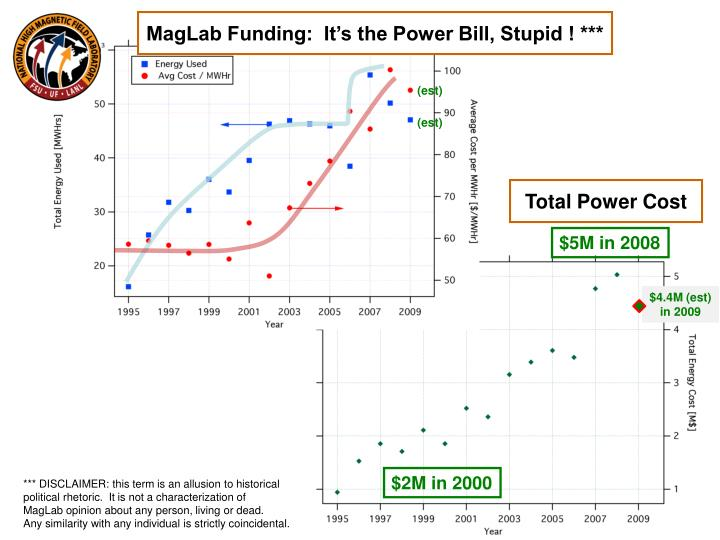 MagLab Funding:  It's the Power Bill, Stupid ! ***