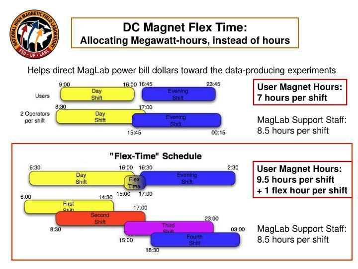 DC Magnet Flex Time: