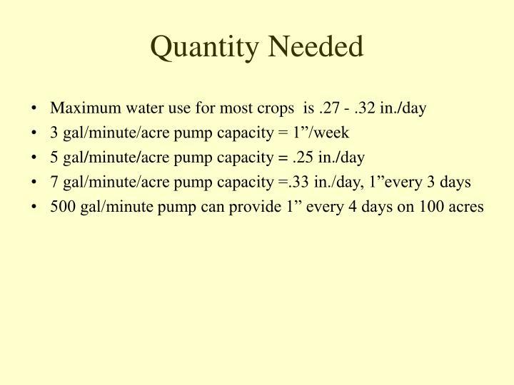 Quantity Needed